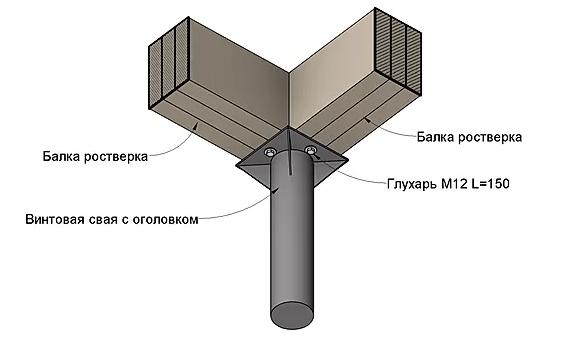 Соединение балок ростверка и оголовка свай