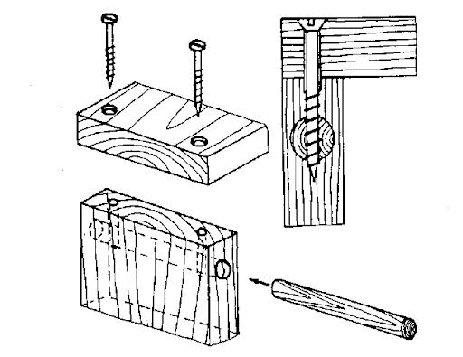 Соенидение на саморезы (шурупы) с вставкой деревянных штифтов и клиньев