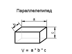 объем параллелепипеда