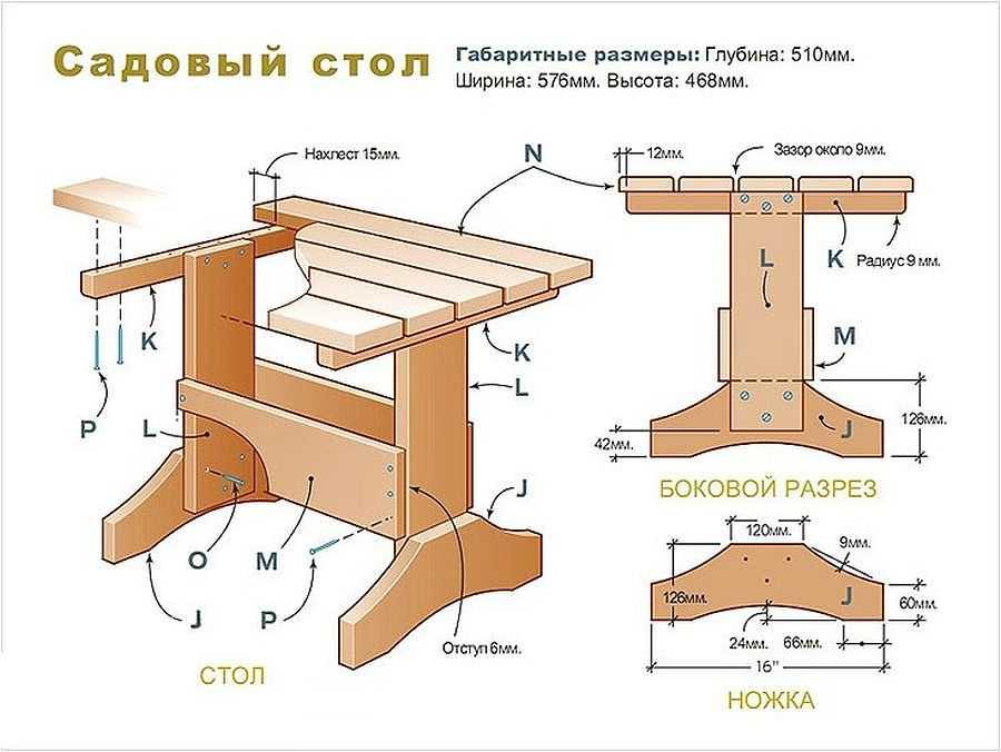 Чертеж садового стола
