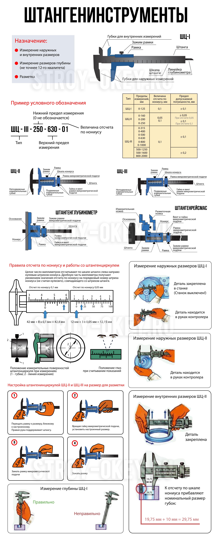 Как пользоваться штангенциркулем - инфографика