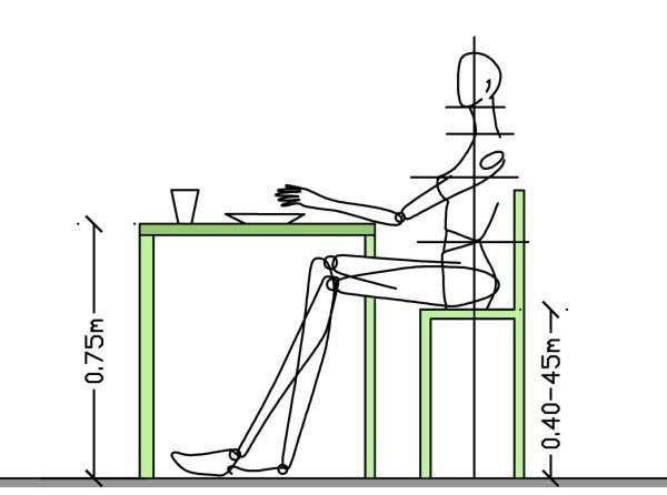 Нормальная высота стола
