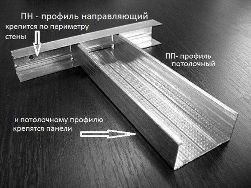 Обрешетка из металлического профиля