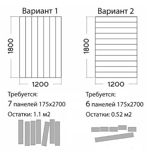 Расчет количества вагонки