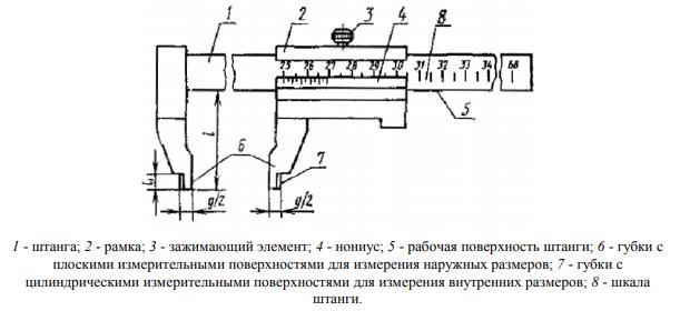 Схема штангенциркуль ШЦ-3