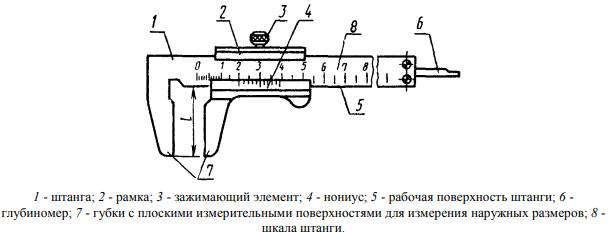 Штангенциркуль Т-1