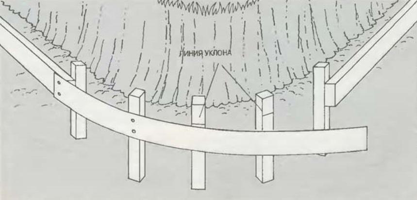 Как делать изогнутые края дорожки