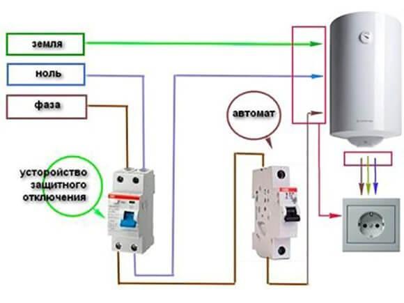 Схема подключения бойлера к электричеству