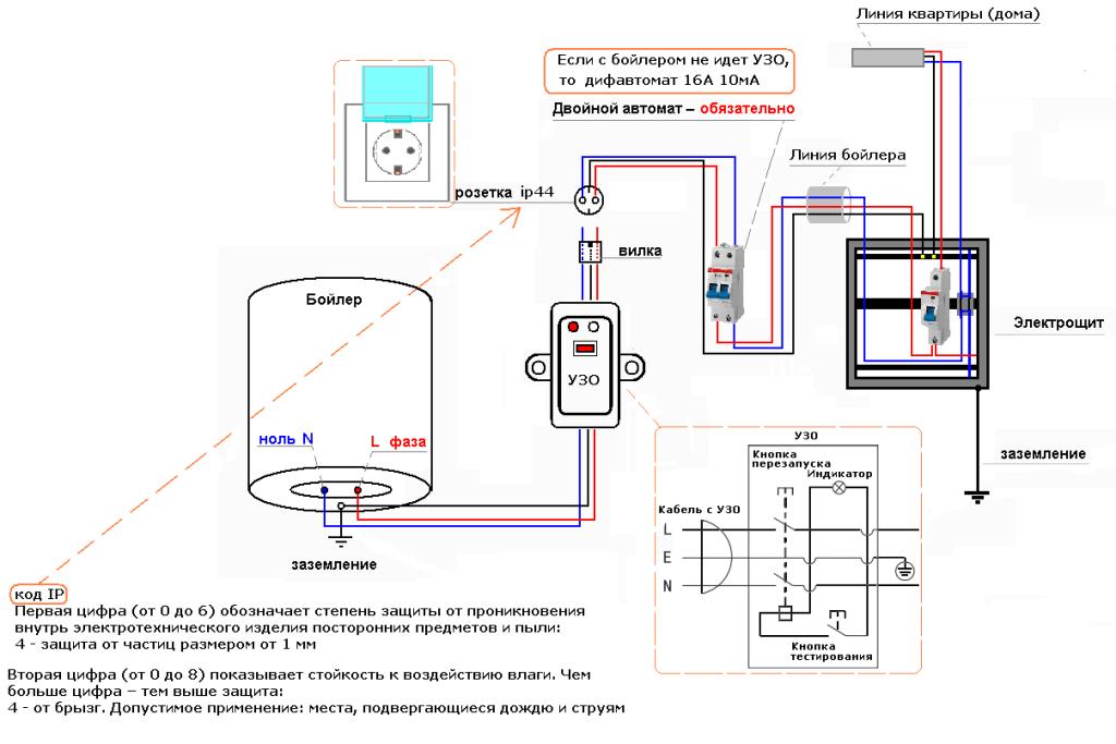 Схема зазмления бойлера в квартире