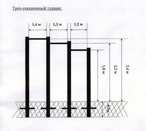 Трехсекционный турник - чертеж и размеры