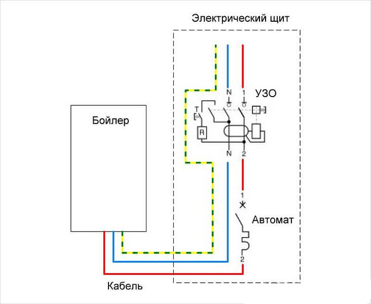 используемые цвета проводов самого водонагревателя