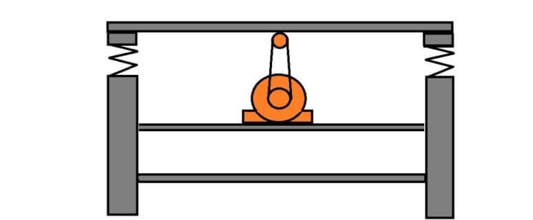 Использование передаточного механизма