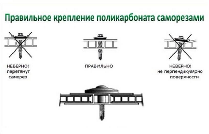 Как крепить поликарбонат к металлическому и деревянному каркасу – инструкция, фото и видео