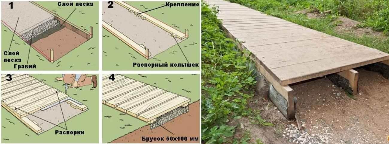 Монтаж деревянной дорожки на опорах