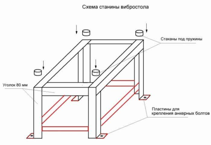 Схема станины вибростола