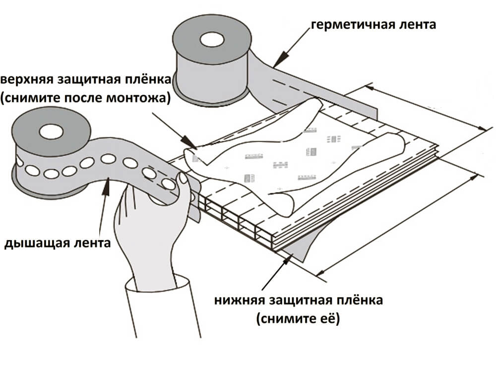 Защита краев поликарбоната лентой