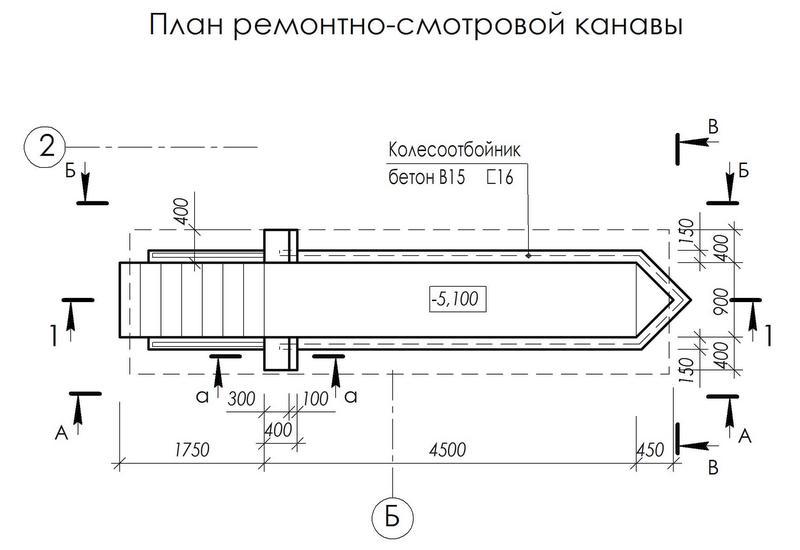 План ремонта смотровой канавы