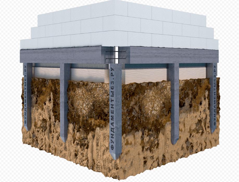 Фундамент для дома из газобетона. Виды фундамента из газобетона. Расчет. Пошаговое руководство