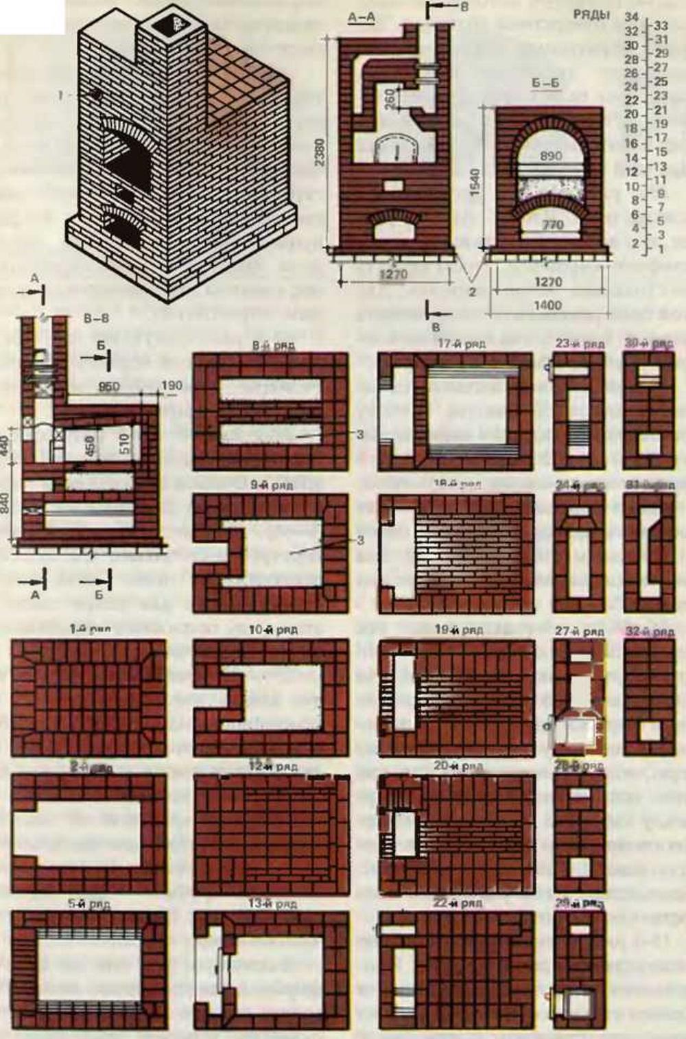 Схема кладки печи с расшифровкой по каждому ряду и поперечными разрезами