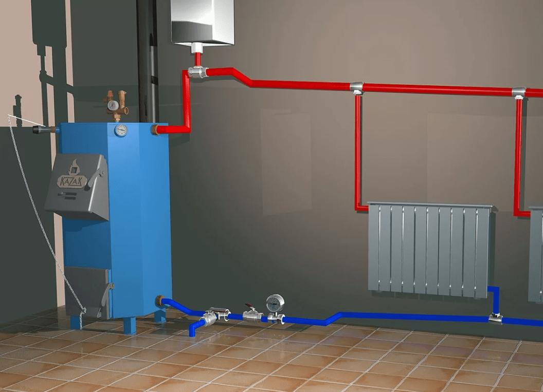 Котлы на твердом топливе в отоплении закрытого типа в частном доме